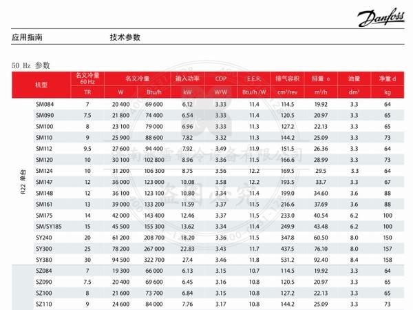 百福马涡旋压缩机SH系列压缩机(R410A)电子样本样册资料PDF下载