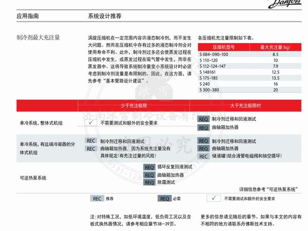 百福马压缩机SH系列压缩机电子样本样册资料PDF下载