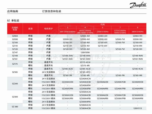 百福马SZ系列压缩机电子样本PDF下载资料